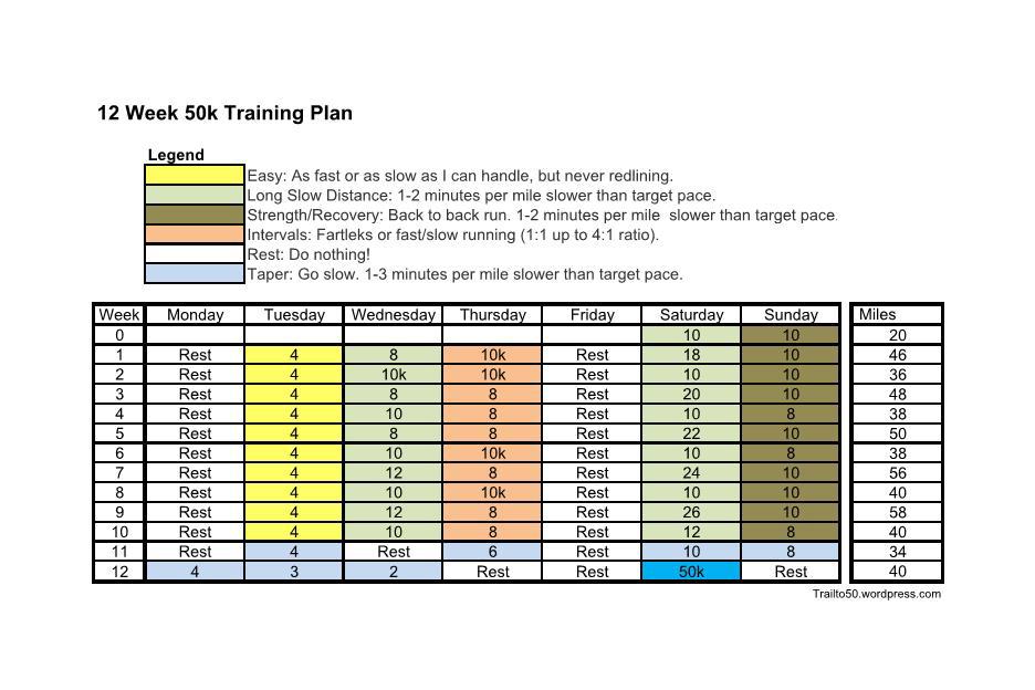 12 Week 50k Training Plan – Trail to 50