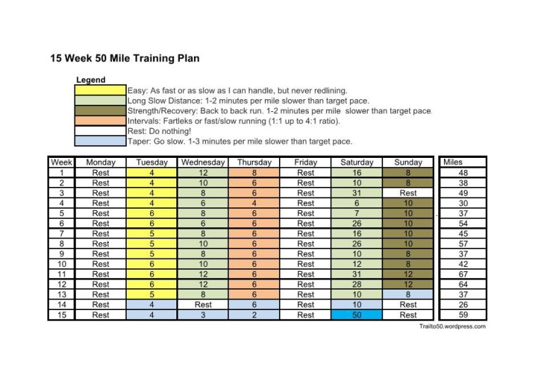 TT50 - 15 Week 50m Training Plan